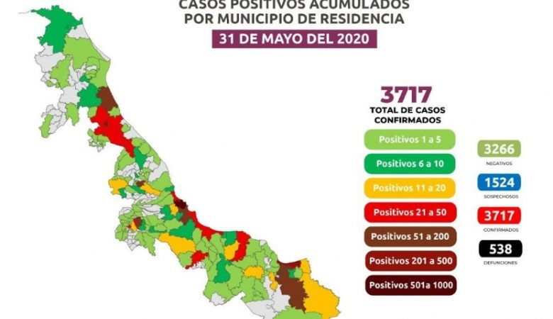 ASCIENDE A 3 MIL 717 LOS CASOS DE COVID EN VERACRUZ